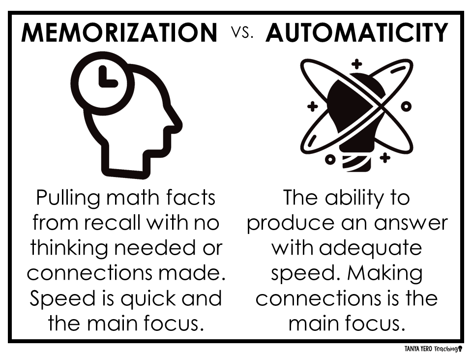 memorization vs. automaticity, memorization and automaticity, faact fluency, timed tests